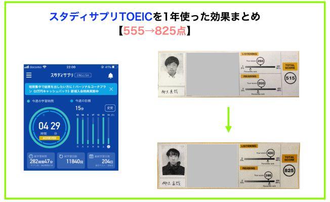 スタディサプリTOEICを1年使った効果まとめ【555→825点】