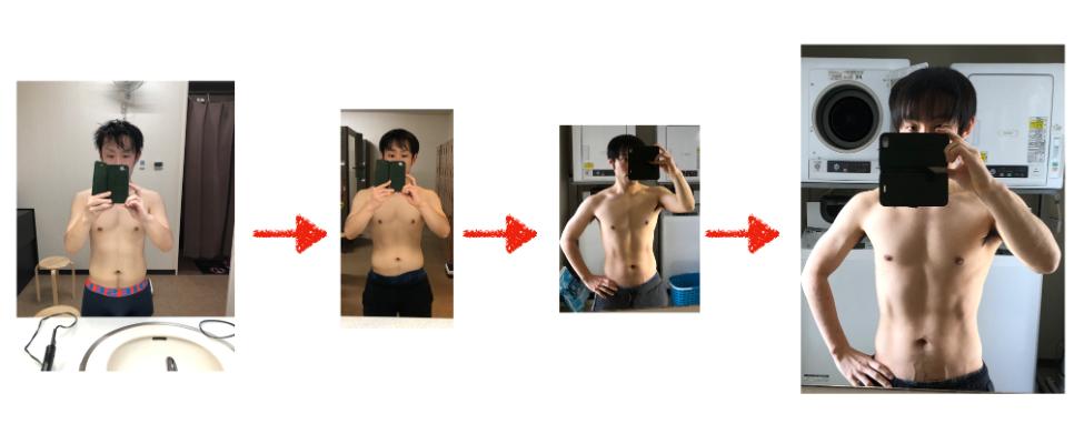 私の筋トレによる体の変化